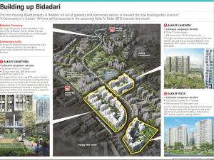 Development of Bidadari Estate